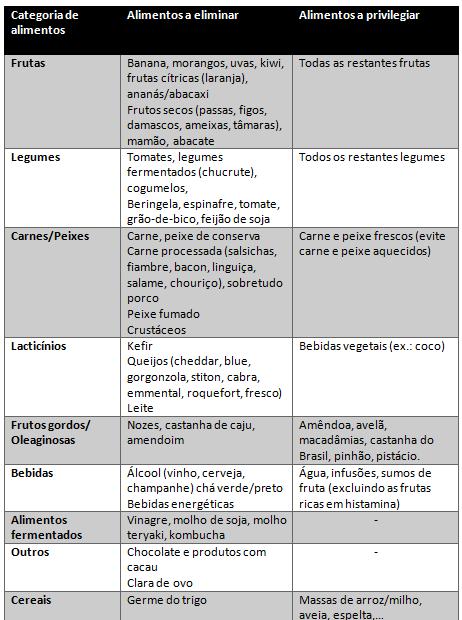 intolerancias alimentarias sintomas adultos